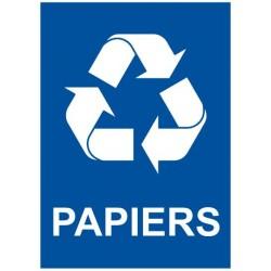 Panneau poubelle papiers