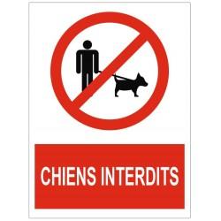 Panneau chiens interdits