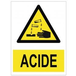 Panneau acide